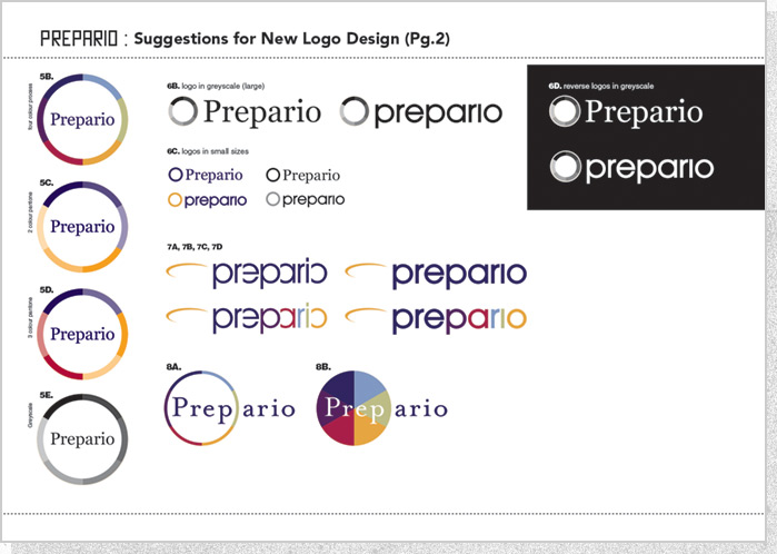 Prepario - Logo Sheet
