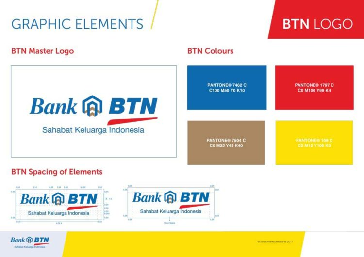 BTN BUMN | 24pg Pitchbook, Logos and Colours