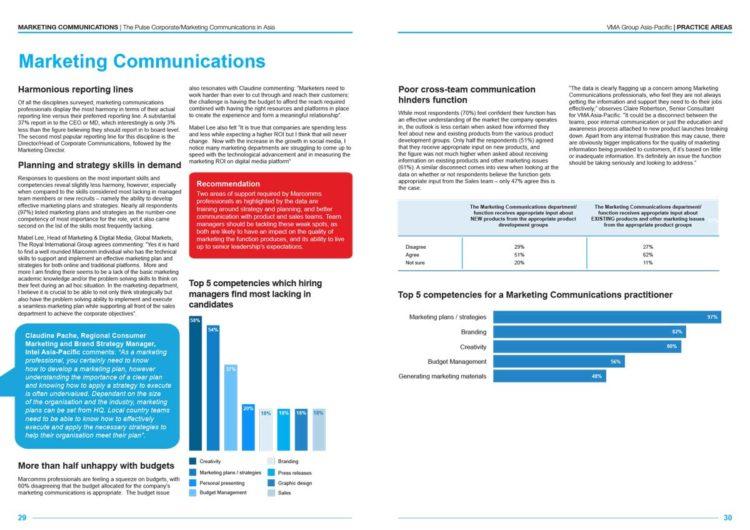 VMA Group | Salary Report - Inner Spread (16)