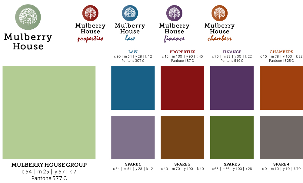 Mulberry House Group   Branding Chart