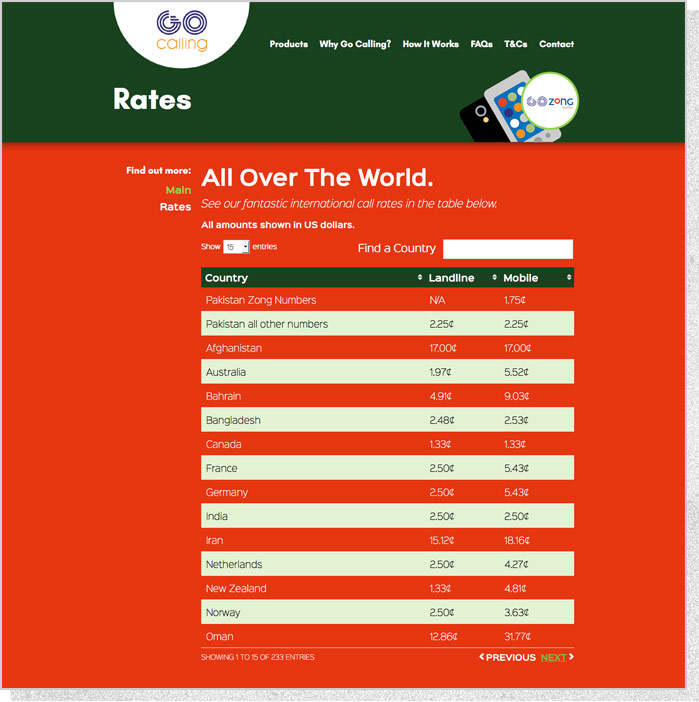 Go Zong | Rates